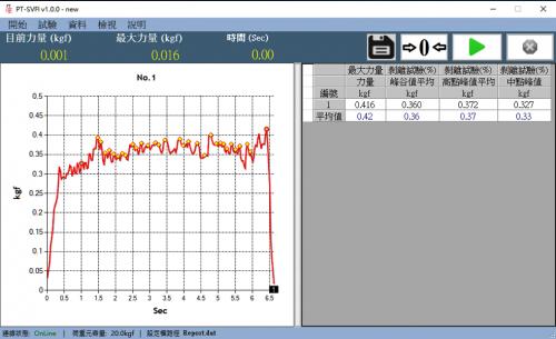 PT-SVFI力量顯示器    PT-SVFI-PC 電腦連線力量顯示器 3